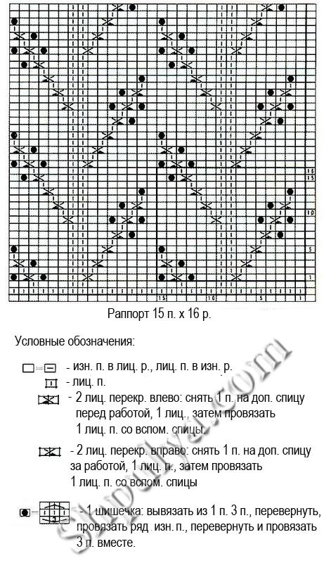 Схема щиток приборов б3 фольксваген