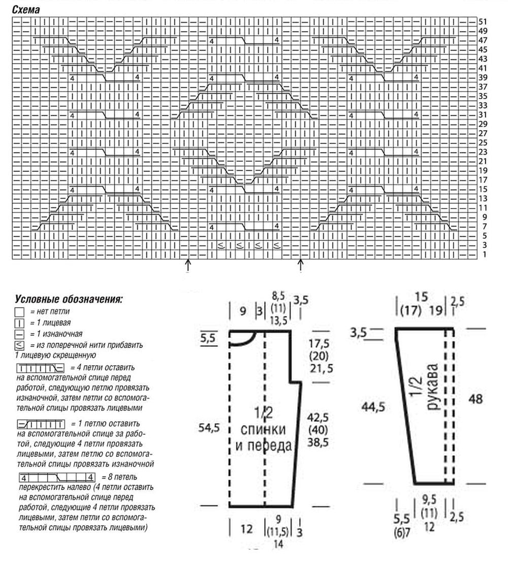 Схема вязания косы спицами на 18 петлях