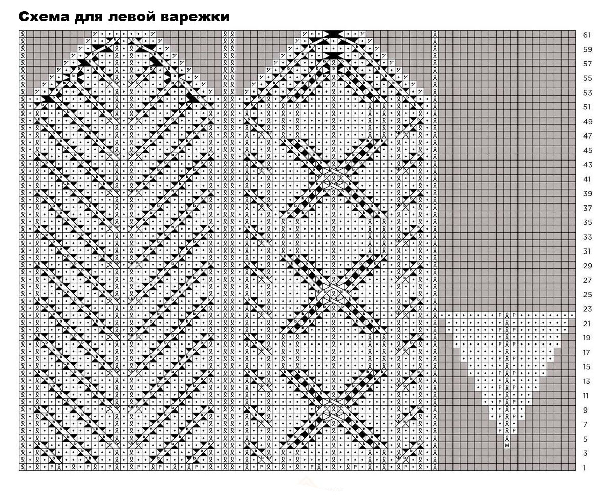 Простой узор вязание варежек