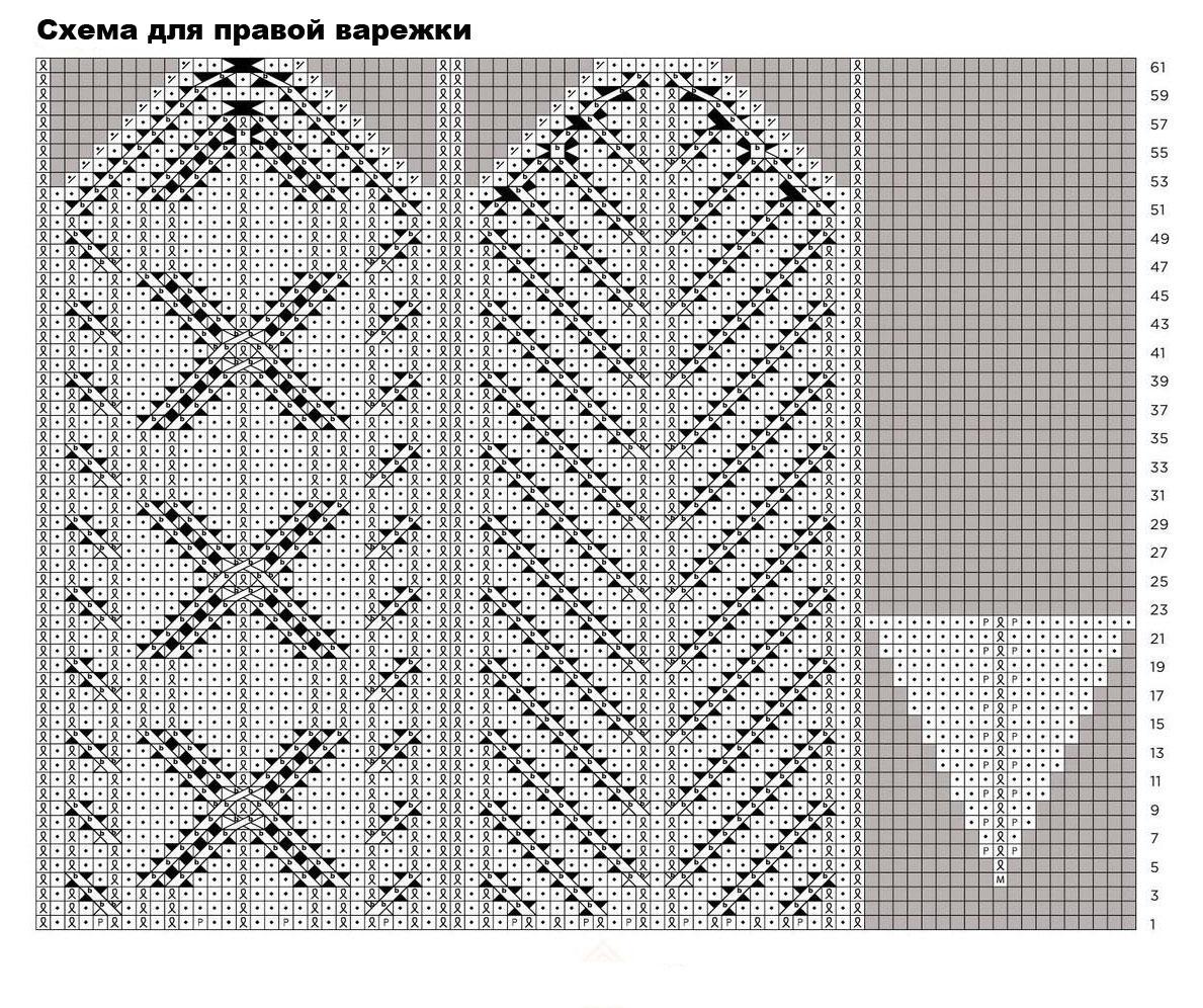 Самые красивые варежки спицами схемы и описание