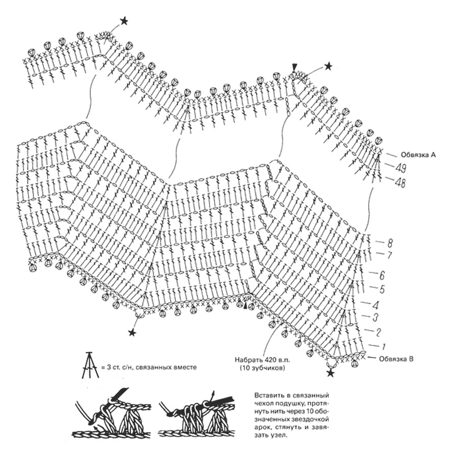 Подушки крючком со схемами