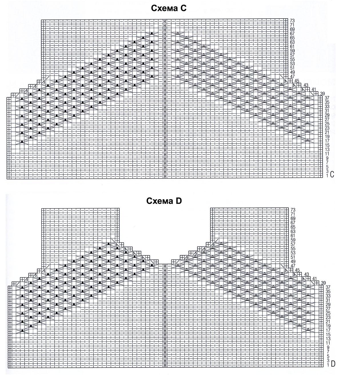 Узоры для вязания спицами » Более 750 схем с описанием 65